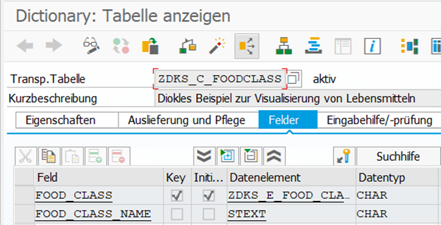 "Tabelle mit zwei Felden ""FOOD_CLASS"" (Schlüsselfeld) und ""FOOD_CLASS_NAME"""